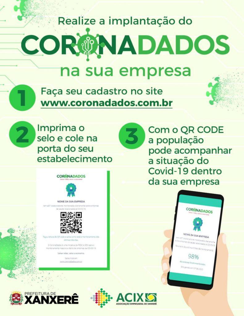CoronaDados 1